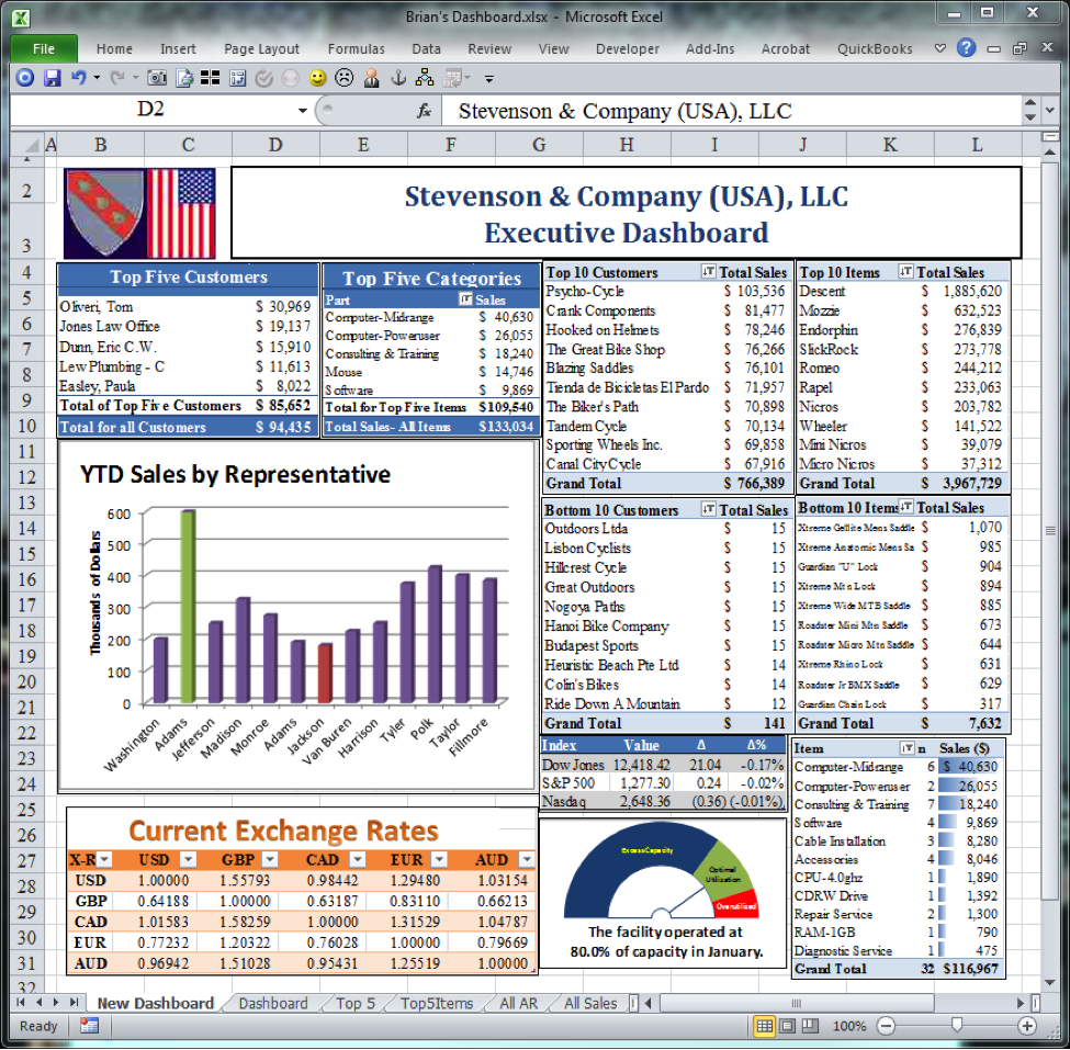 Excel camera tool easily add visuals to accounting dashboard in flashek