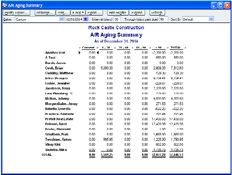 accounts payable and sales collection report Accounts payable & receivable / bookkeeping (ex07) assessment report lourdes rivera date: may 02, 2012 candidate: cognitive aptitude assessment compared to general adult norms using standardized tests which were validated for a wide range of.