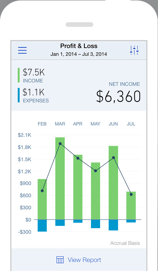 Accounting Tech: QuickBooks Mobile App is Smart, Fast & Easy ...